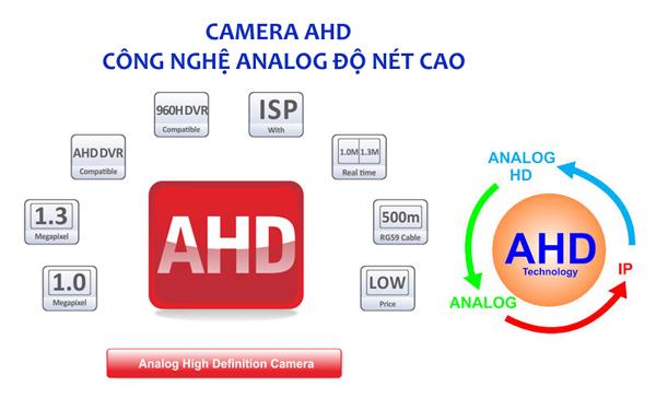 Tìm hiểu thị trường lắp đặt camera quan sát Miền Trung