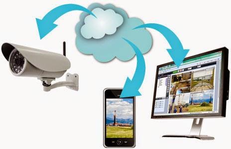 Lắp đặt camera quan sát tại Huế là thành phố du lịch
